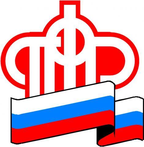 Пенсионное обеспечение  инвалидов  в Российской Федерации